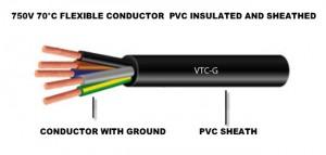 VCT-G-650x310WP